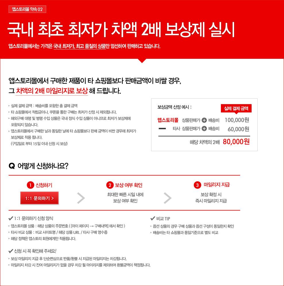 앱스토리몰 약속 02 - 국내 최초 최저가 차액 2배 보상제 실시